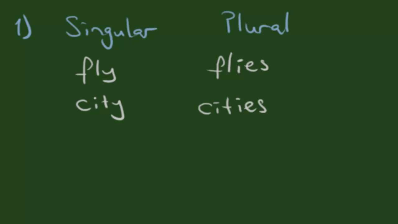 Padlet: İngilizce Tekil ve Çoğul İsimler (Singular and Plural Nouns Mantar Panosu)