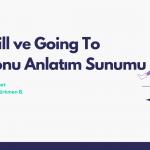Ders Sunumu: Will ve Going To Konusu (İngilizce'de Gelecek Zaman İfadeleri)