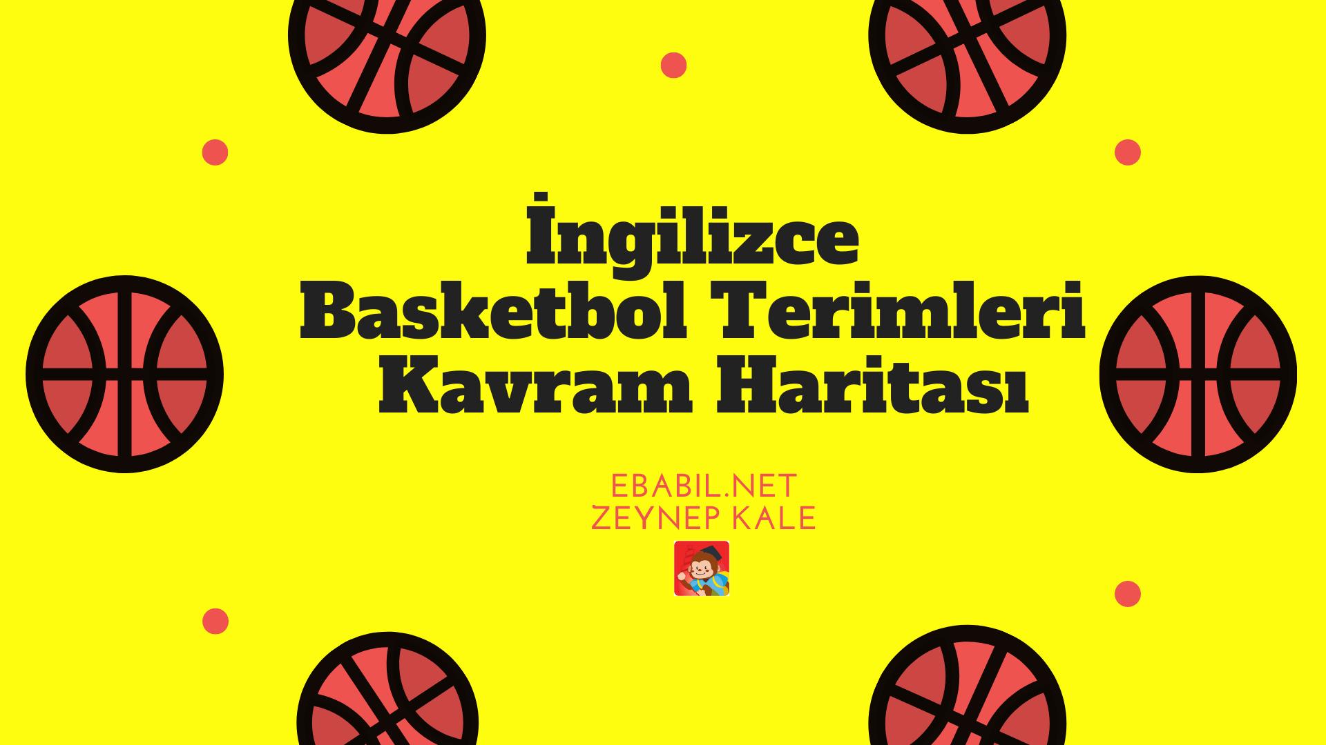İngilizce Basketbol Terimleri Kavram Haritası Afişi